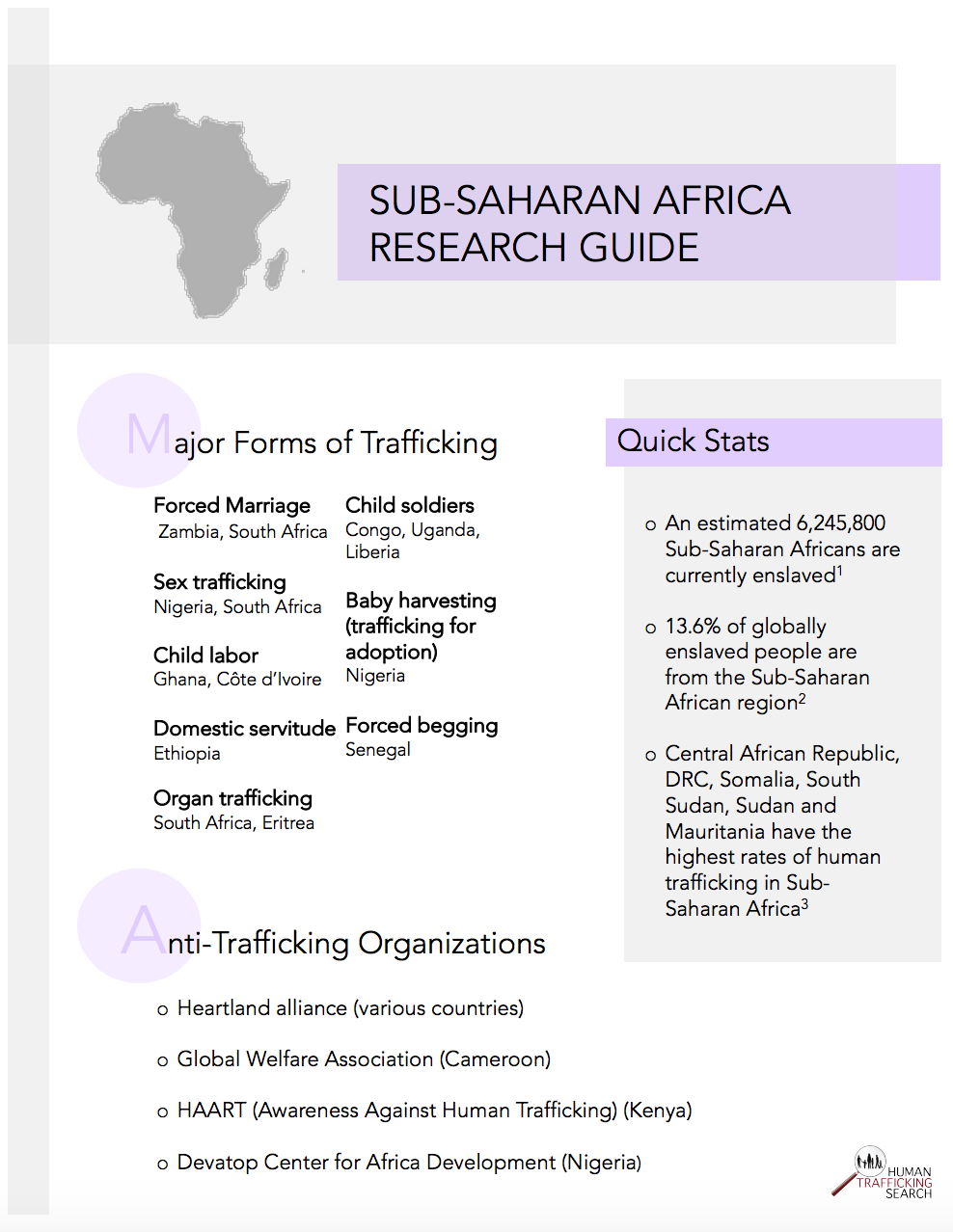 Sub-Saharan Africa Research Guide