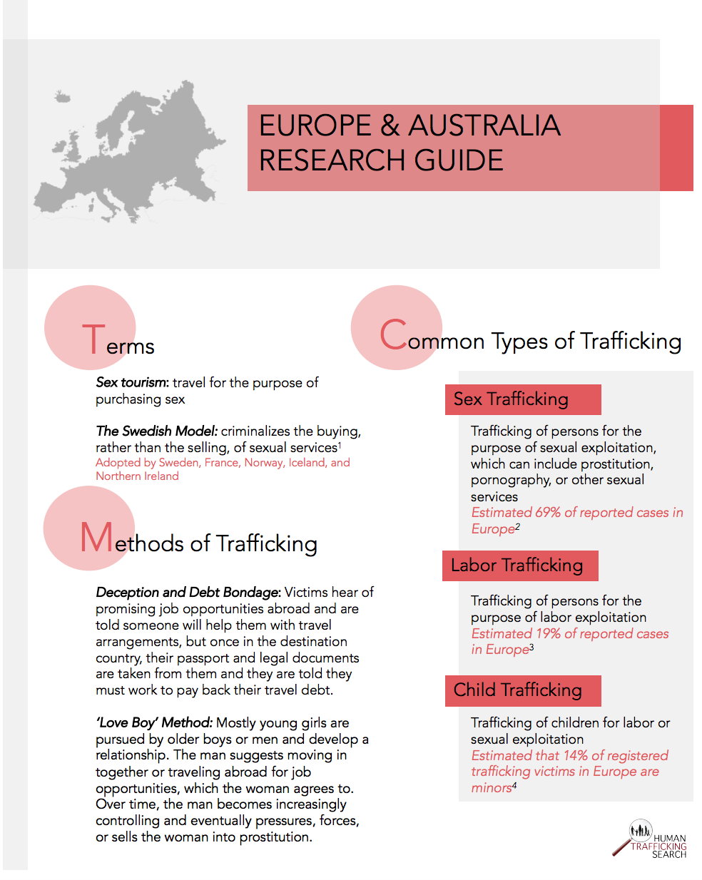 Europe and Australia Research Guide