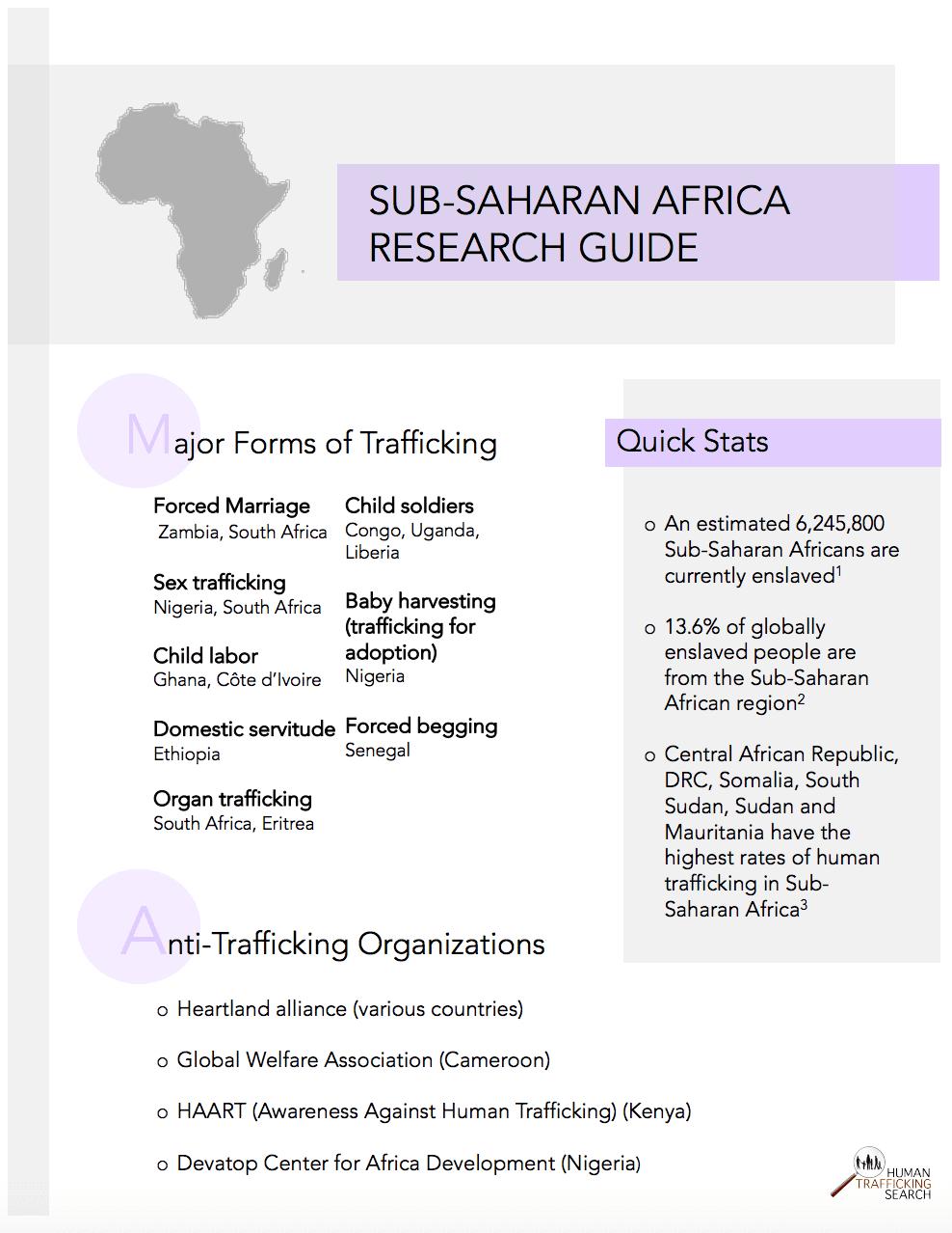 Sub-Saharan Africa Research Guide (ENG), 2017