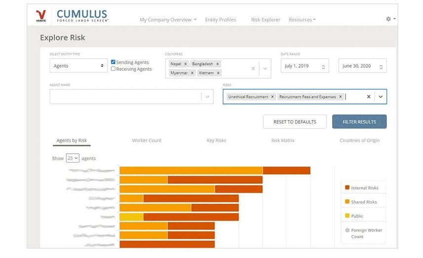 Ethical Recruitment: Learnings From Verité's Remote CUMULUS Forced Labor Screen™ Platform