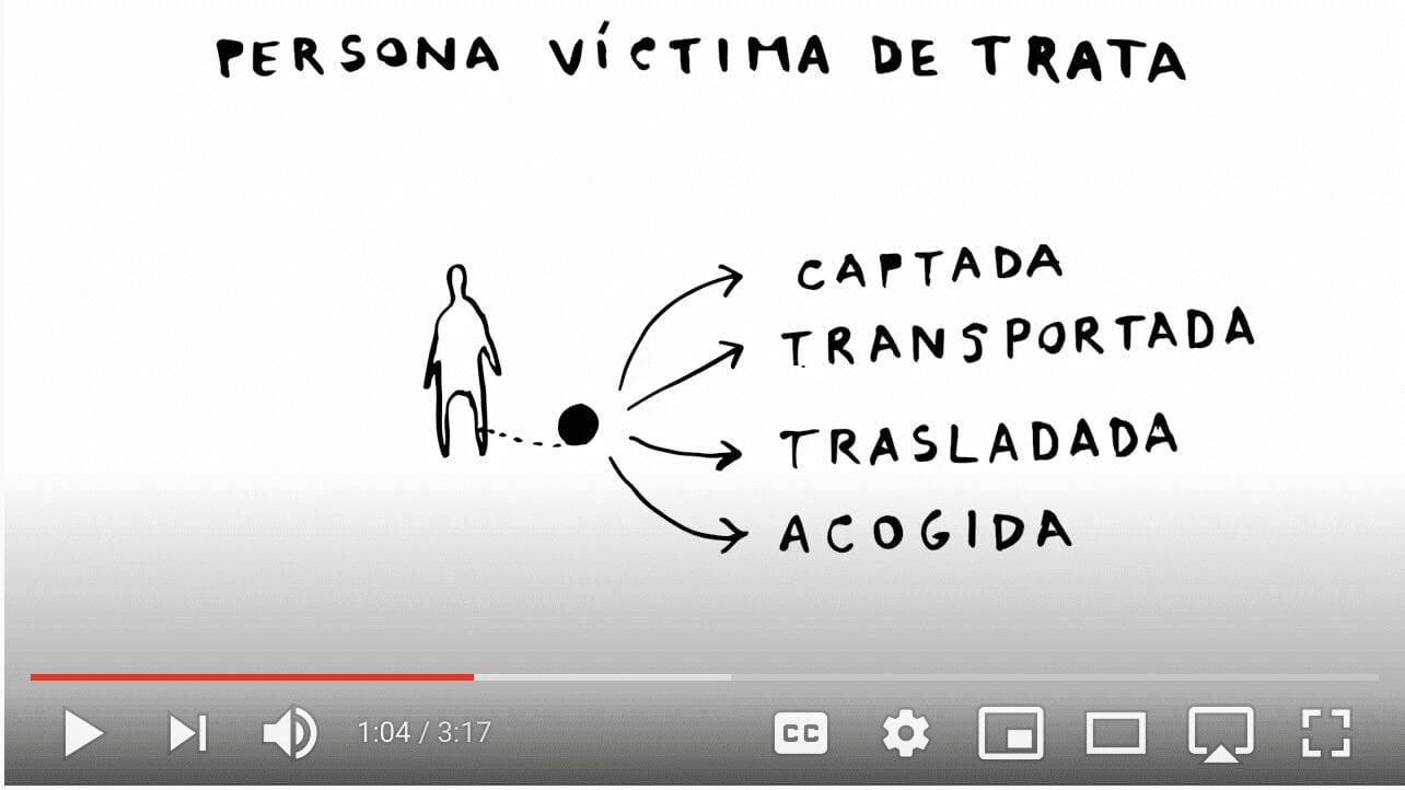 Introducción a la trata de personas y al tráfico ilícito de migrantes