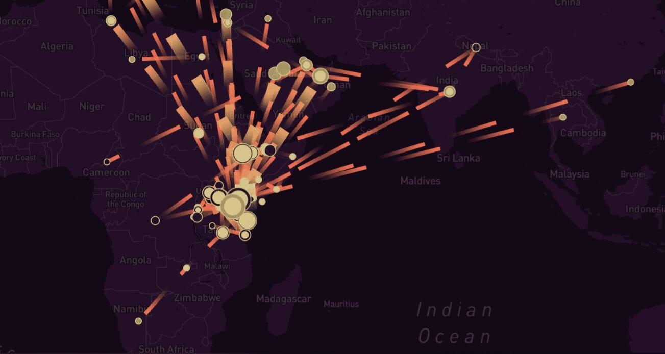 Kenya's Human Trafficking Routes