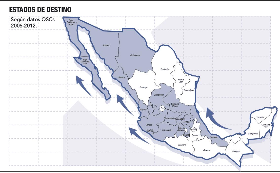 Diagnóstico: Trata de personas con fines laborales en México