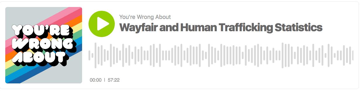 Wayfair and Human Trafficking Statistics