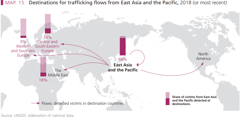 Combatting Trafficking in East Asia: Mind the Gaps