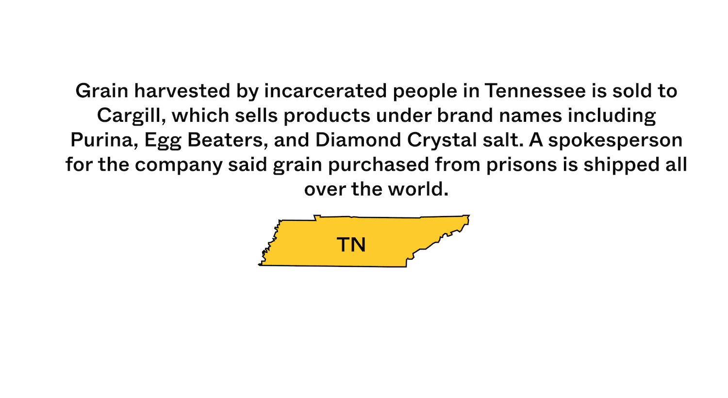 State of Tennessee in yellow with a statistic about inmate made food. May 2021